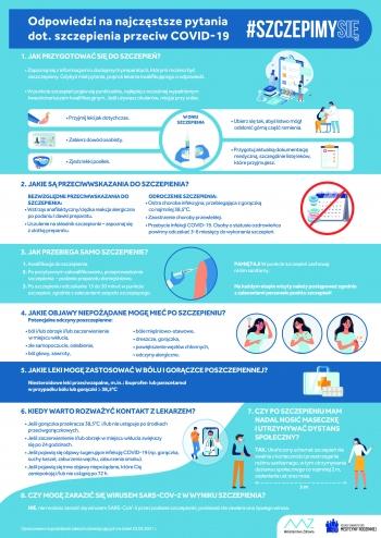Plakat_-_odpowiedzi_na_pytania_dot_szczepień